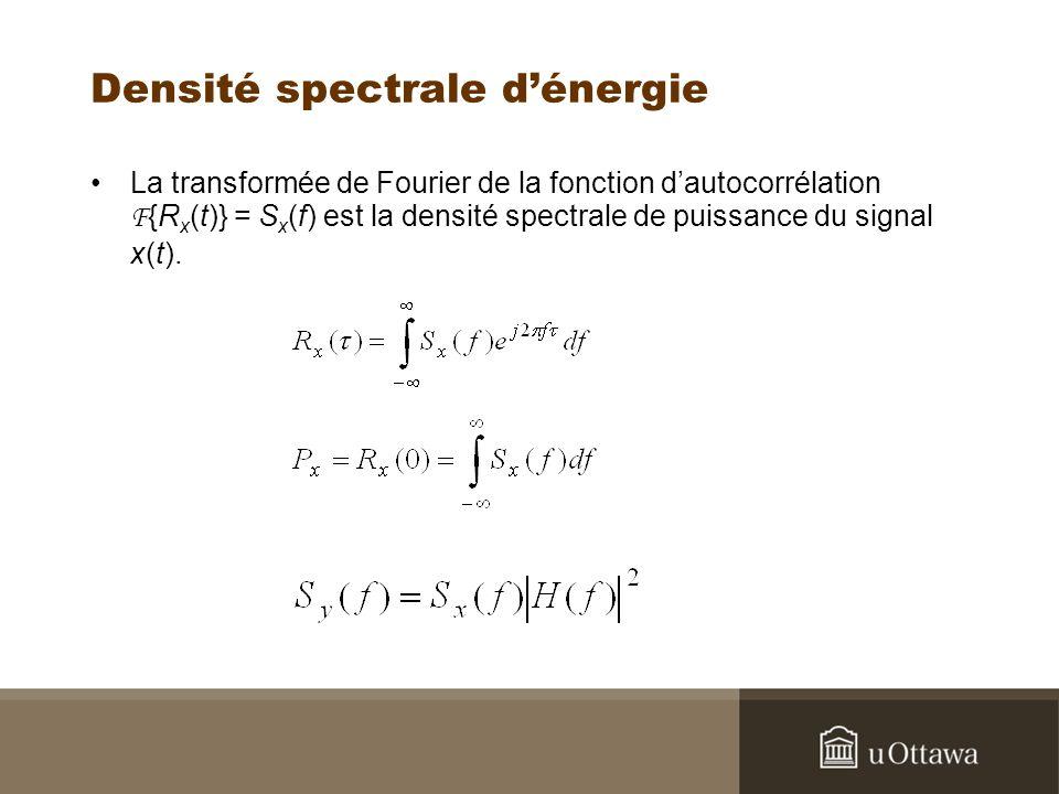 Densité spectrale d'énergie