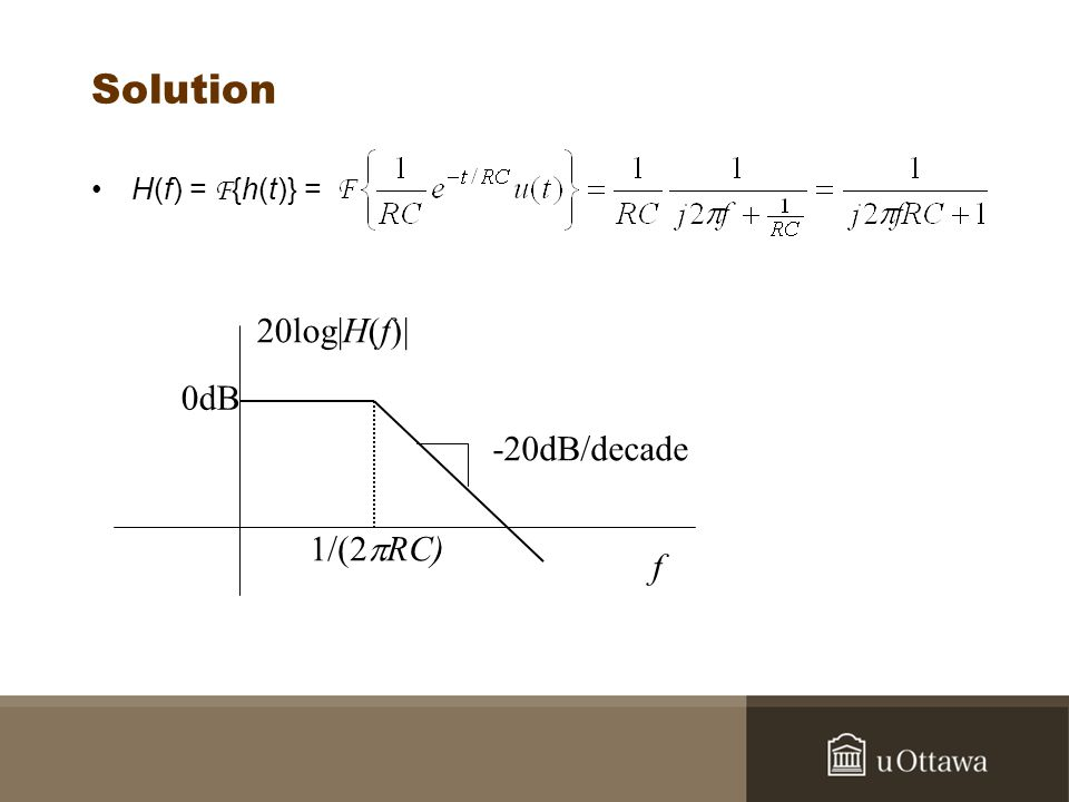 Solution H(f) = F{h(t)} = 20log|H(f)| 0dB -20dB/decade 1/(2pRC) f