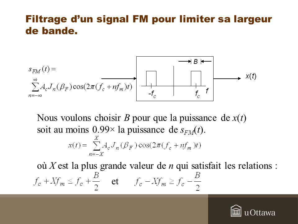 Filtrage d'un signal FM pour limiter sa largeur de bande.