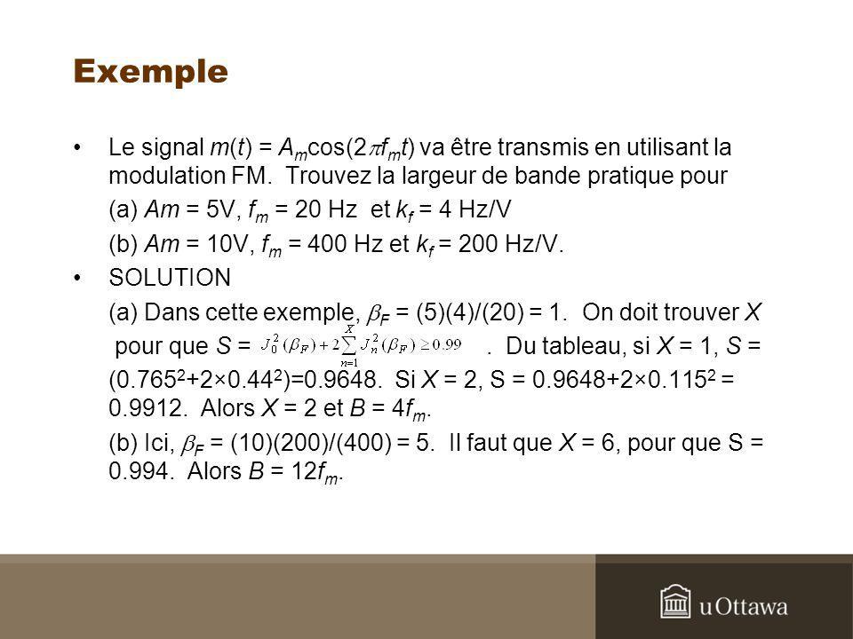 Exemple Le signal m(t) = Amcos(2pfmt) va être transmis en utilisant la modulation FM. Trouvez la largeur de bande pratique pour.