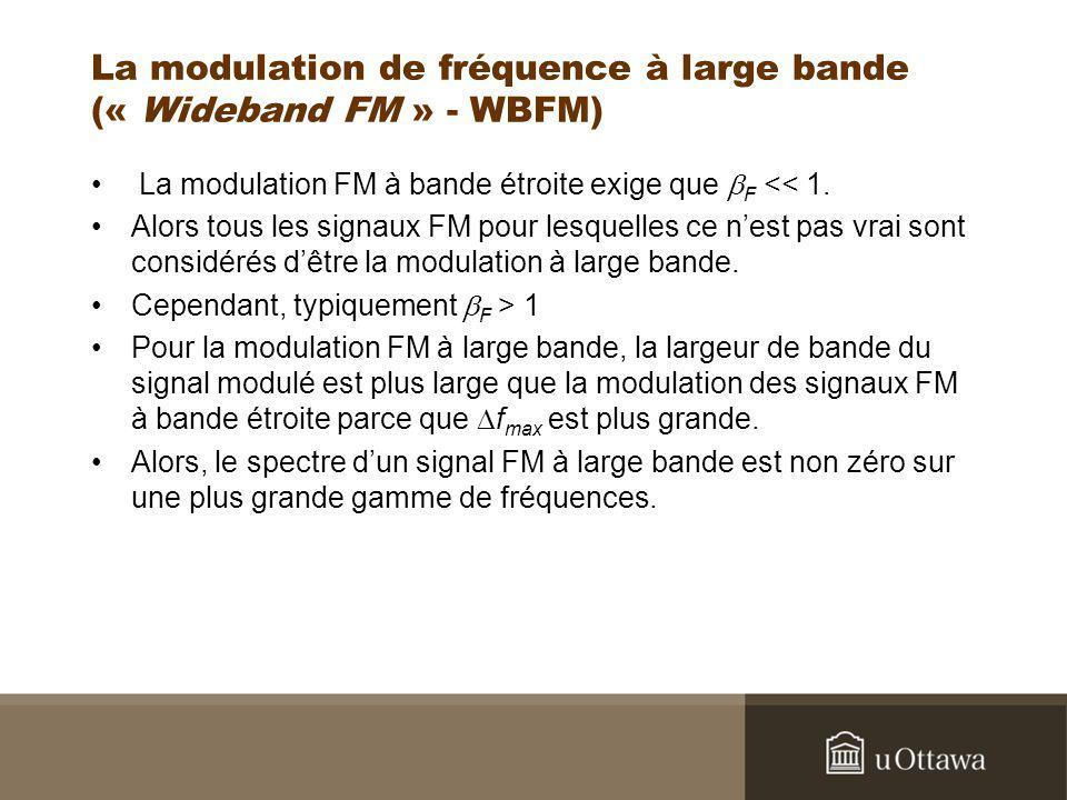 La modulation de fréquence à large bande (« Wideband FM » - WBFM)