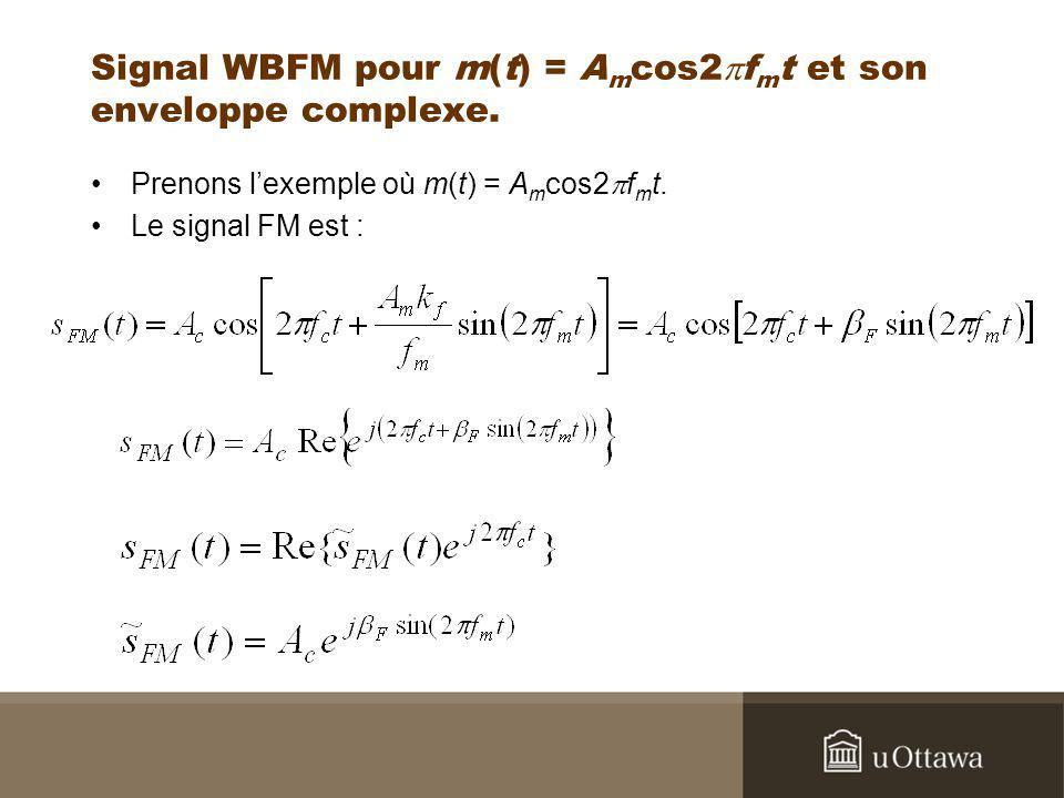 Signal WBFM pour m(t) = Amcos2pfmt et son enveloppe complexe.