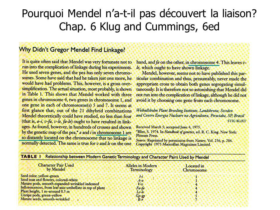 Pourquoi Mendel n'a-t-il pas découvert la liaison. Chap