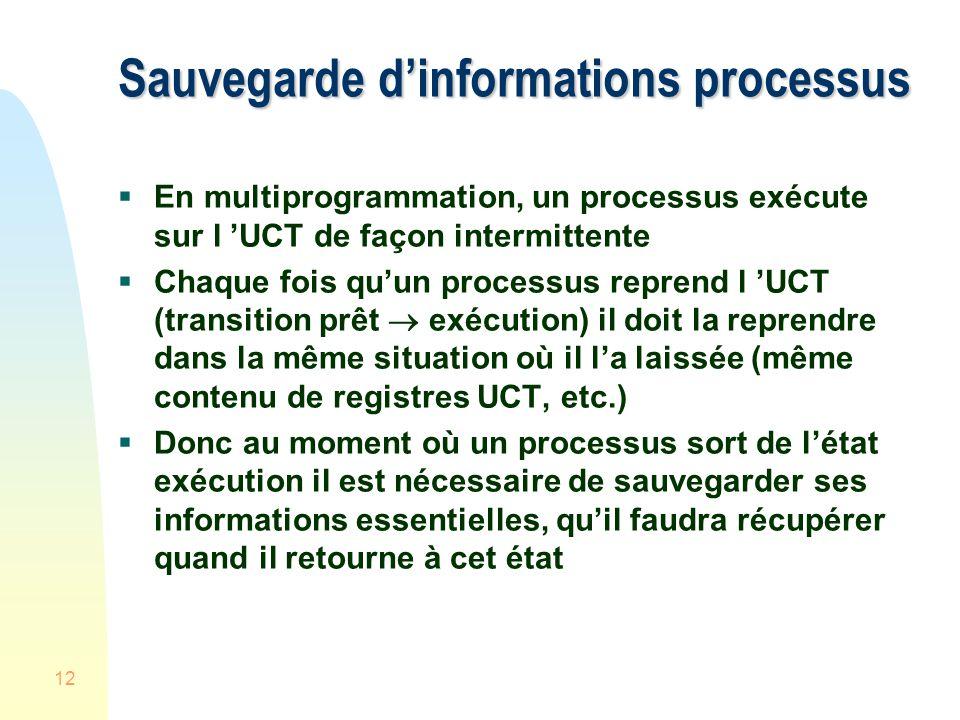 Sauvegarde d'informations processus