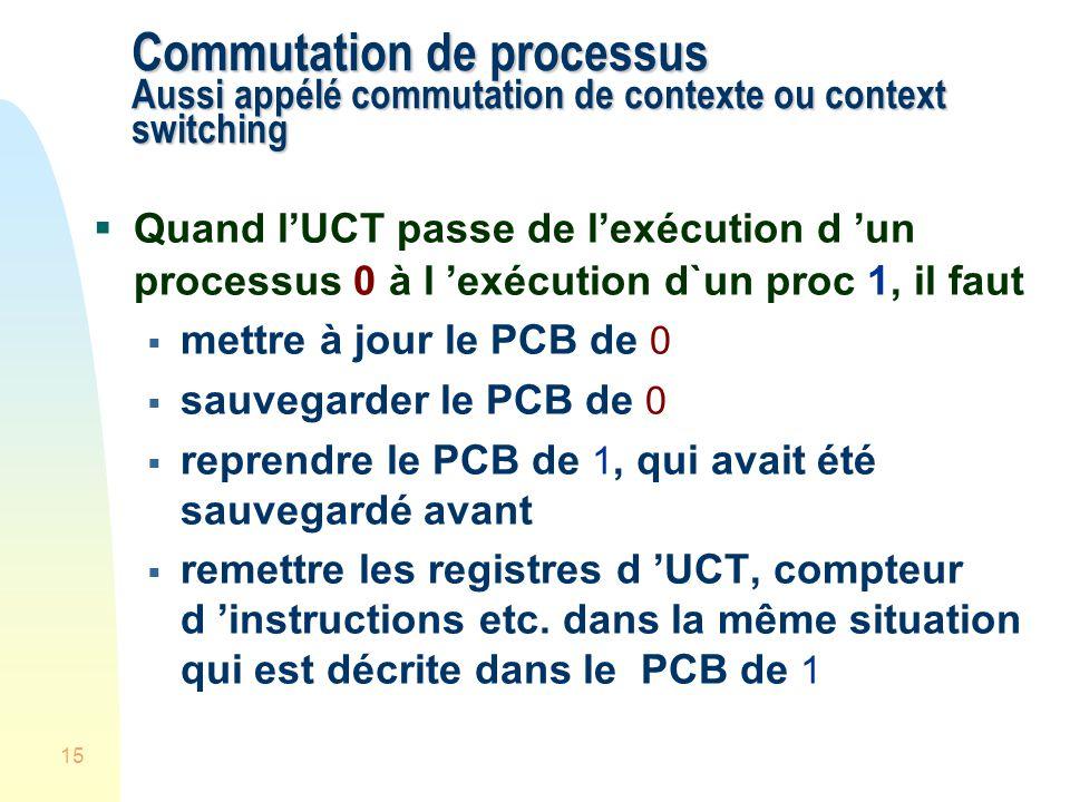 Commutation de processus Aussi appélé commutation de contexte ou context switching