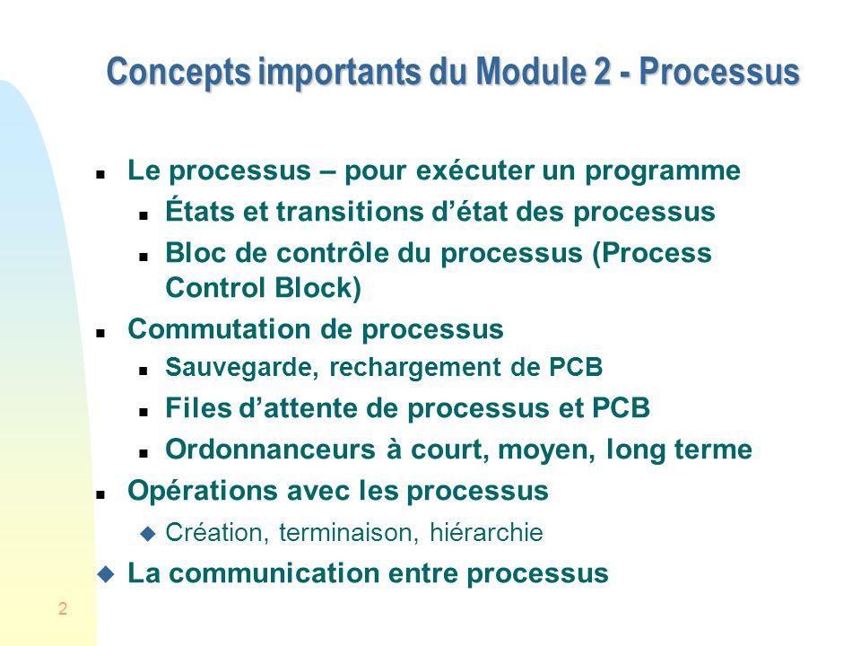 Concepts importants du Module 2 - Processus