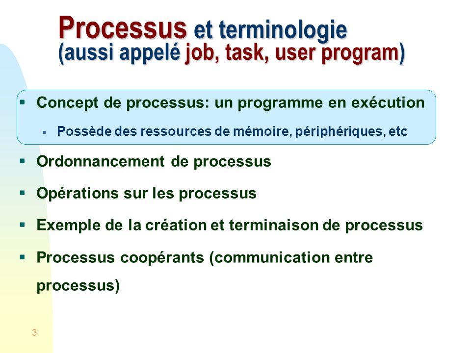 Processus et terminologie (aussi appelé job, task, user program)