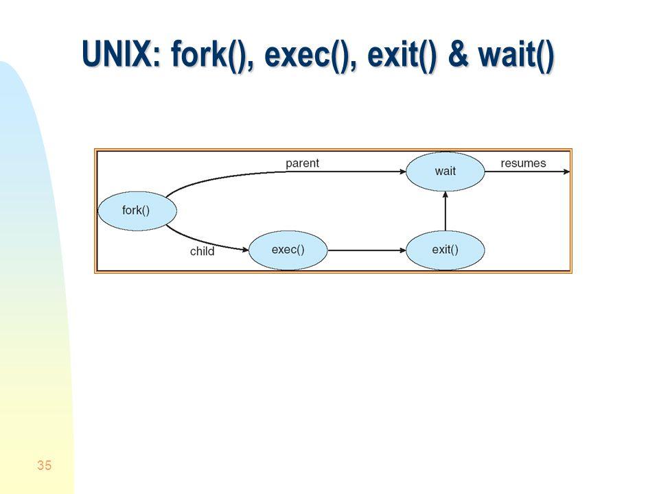 UNIX: fork(), exec(), exit() & wait()
