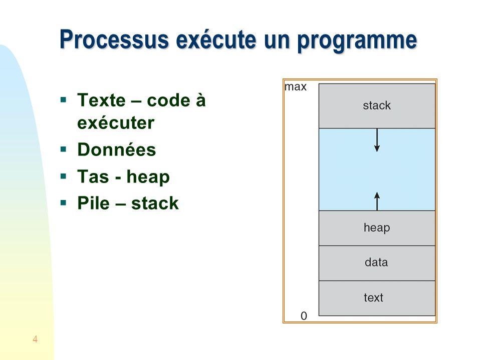 Processus exécute un programme