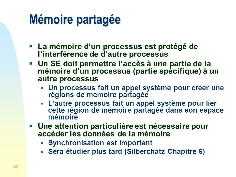 Mémoire partagée La mémoire d'un processus est protégé de l'interférence de d'autre processus.