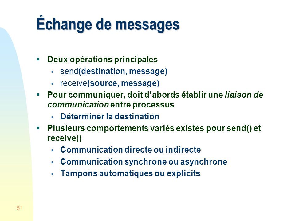 Échange de messages Deux opérations principales