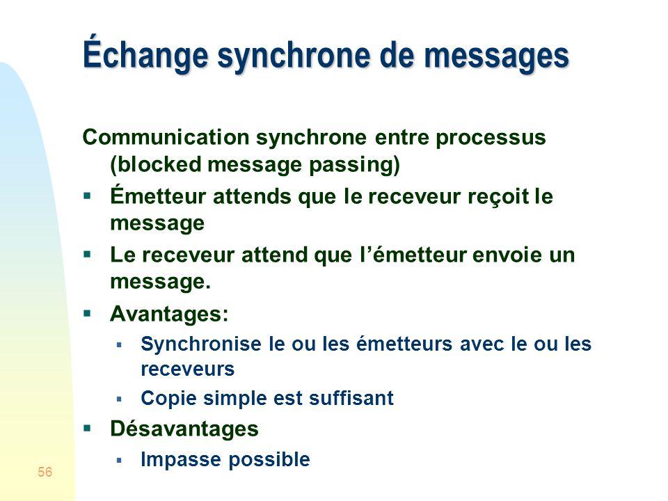 Échange synchrone de messages
