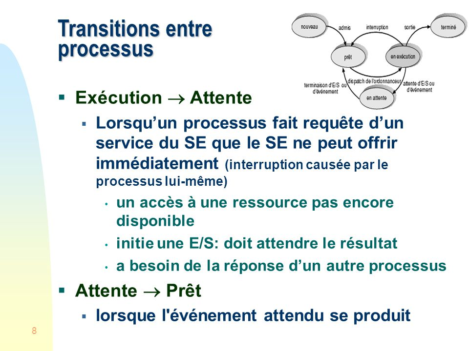 Transitions entre processus