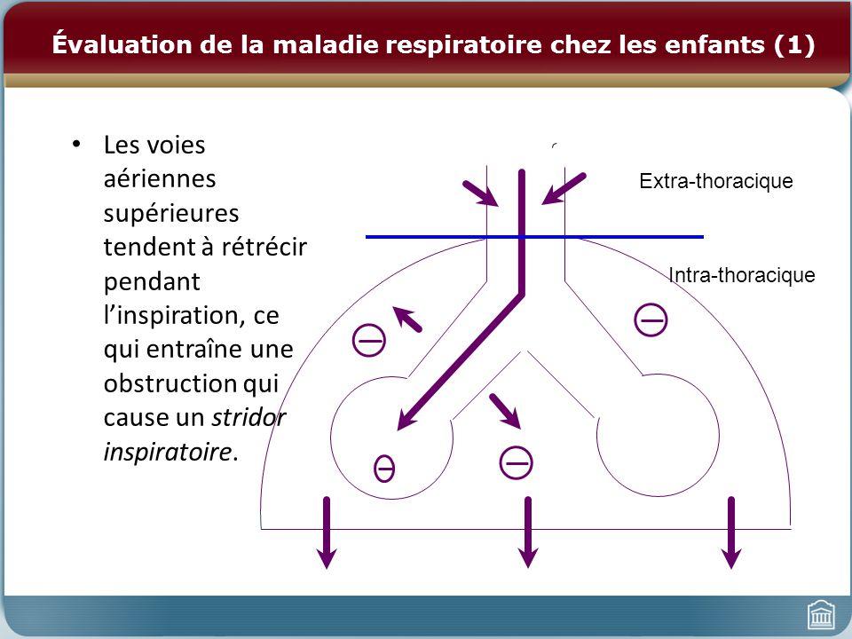 Évaluation de la maladie respiratoire chez les enfants (1)