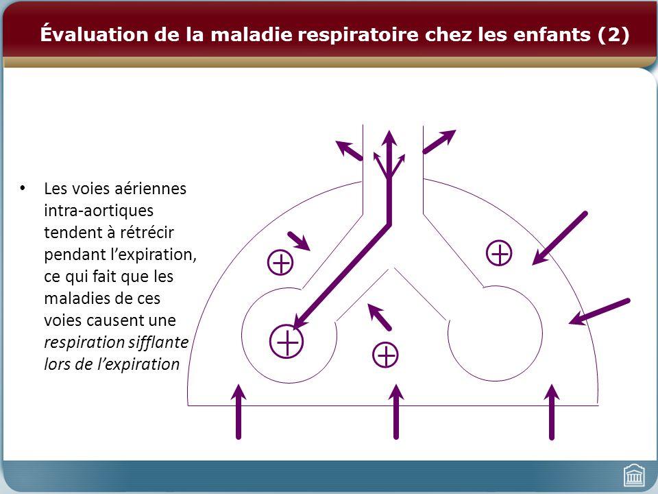 Évaluation de la maladie respiratoire chez les enfants (2)