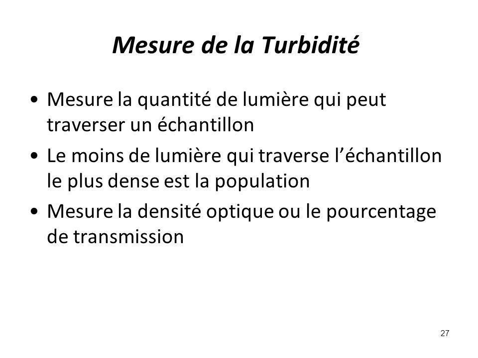 Mesure de la Turbidité Mesure la quantité de lumière qui peut traverser un échantillon.