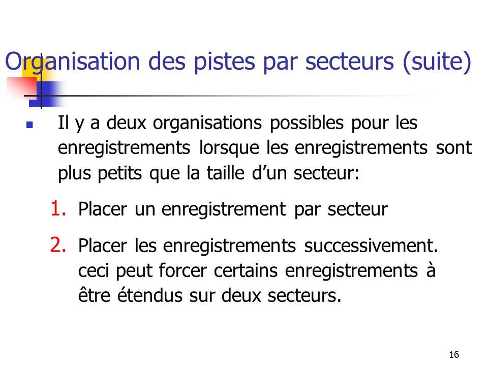 Organisation des pistes par secteurs (suite)