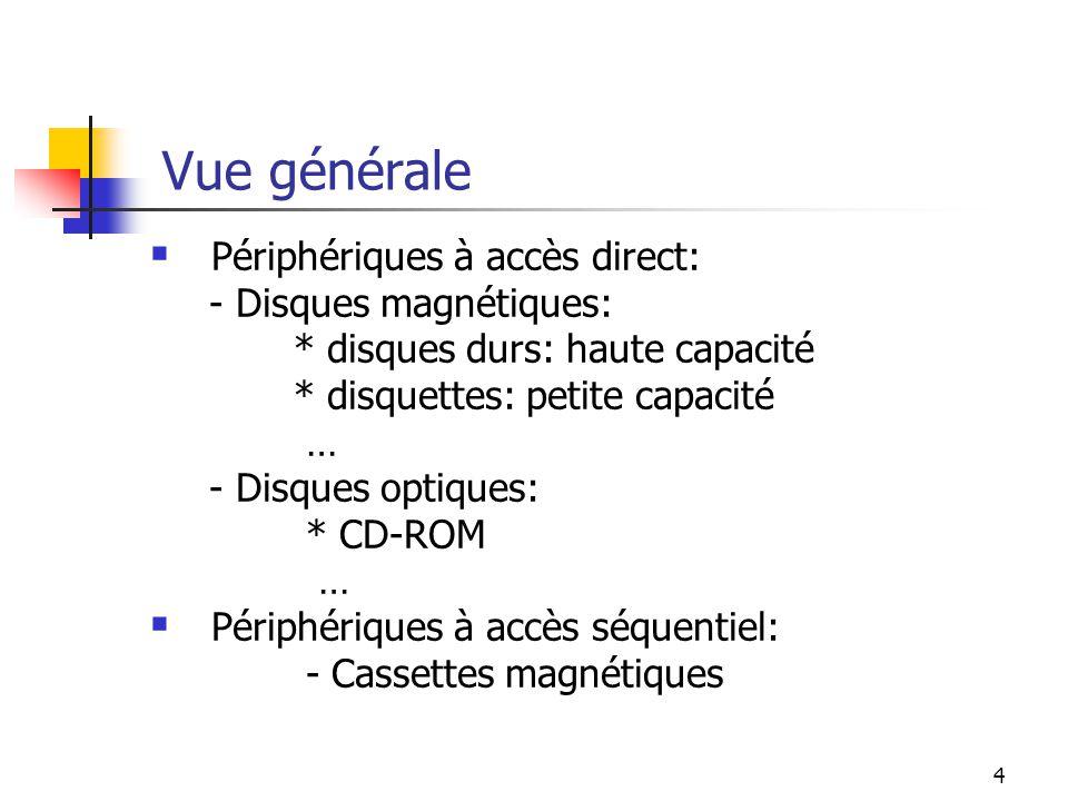 Vue générale Périphériques à accès direct: - Disques magnétiques: