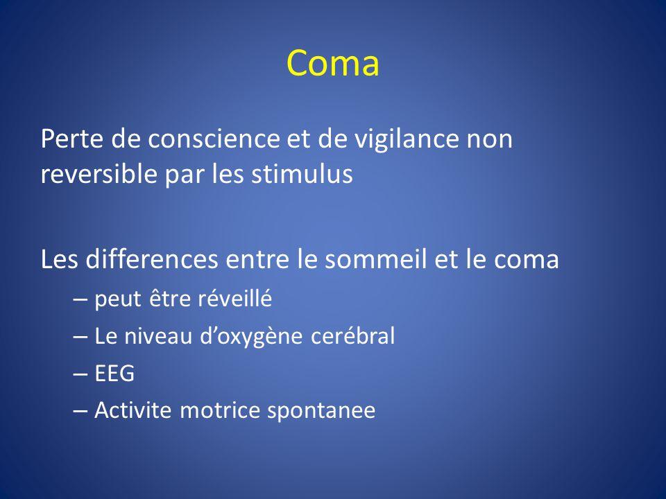 Coma Perte de conscience et de vigilance non reversible par les stimulus. Les differences entre le sommeil et le coma.