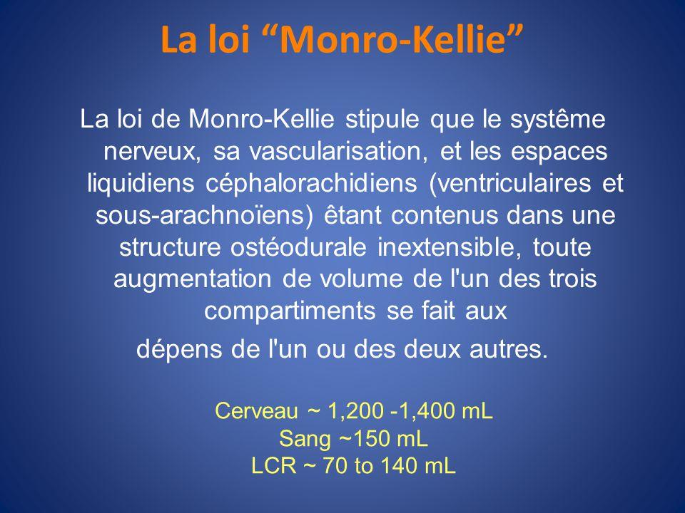 La loi Monro-Kellie