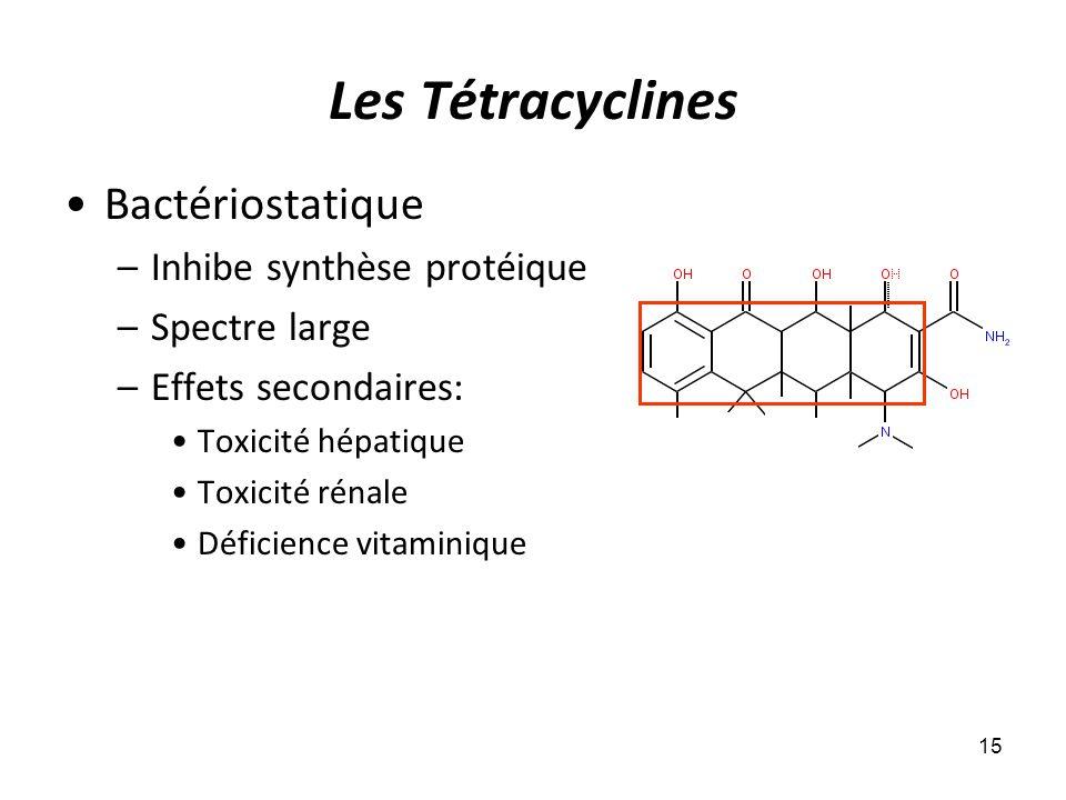 Les Tétracyclines Bactériostatique Inhibe synthèse protéique