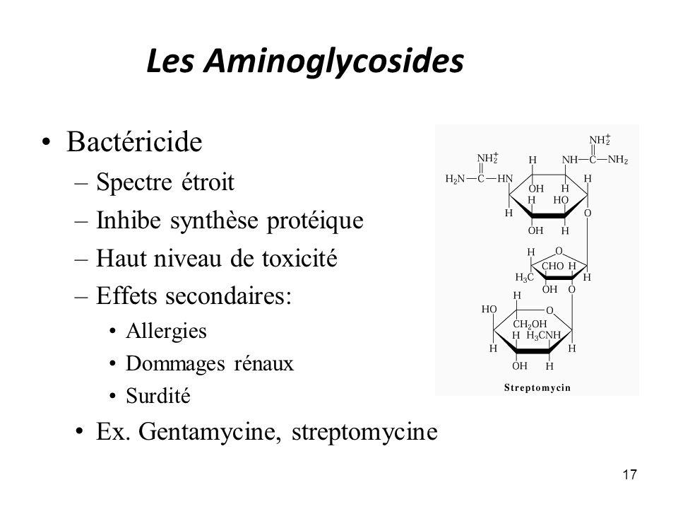Les Aminoglycosides Bactéricide Spectre étroit