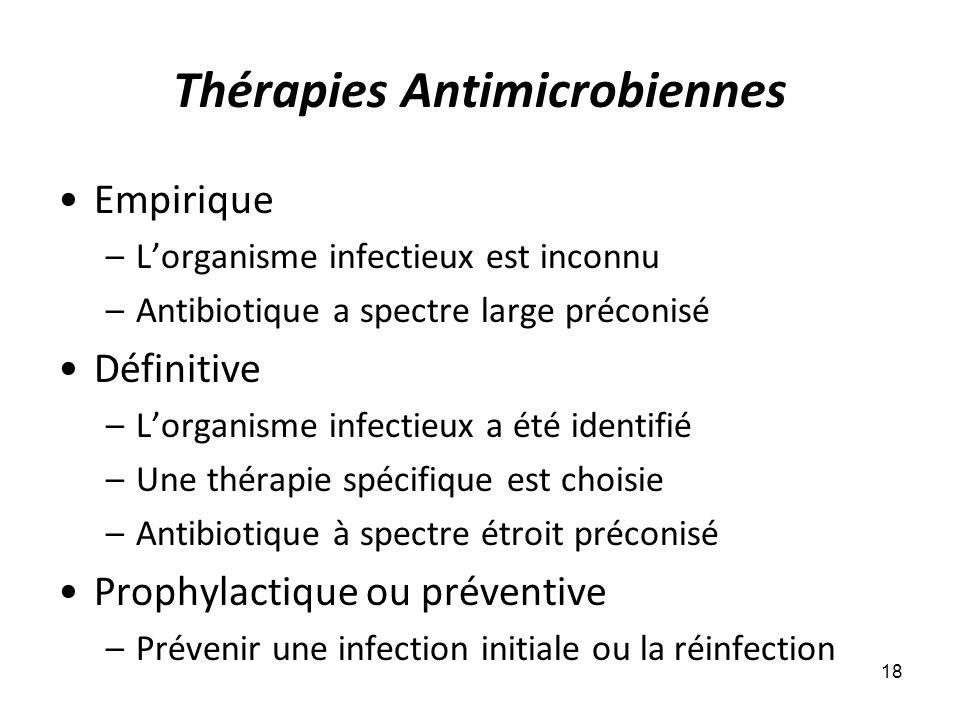 Thérapies Antimicrobiennes