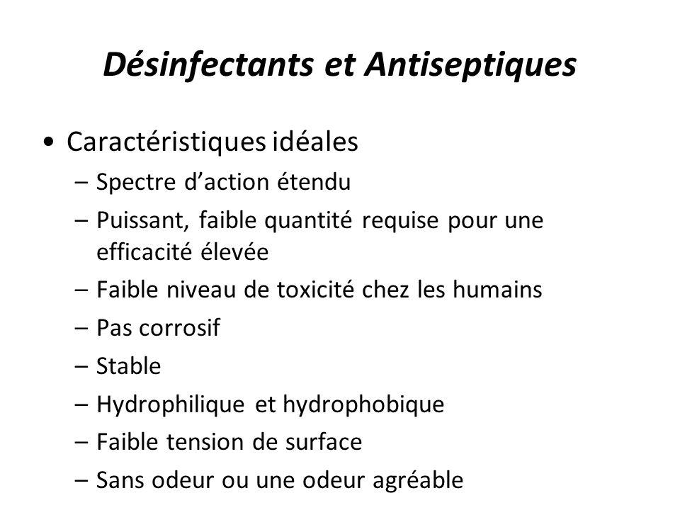 Désinfectants et Antiseptiques