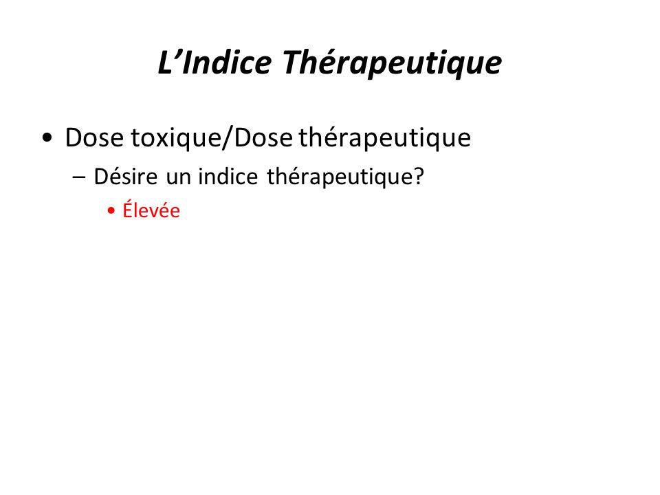 L'Indice Thérapeutique