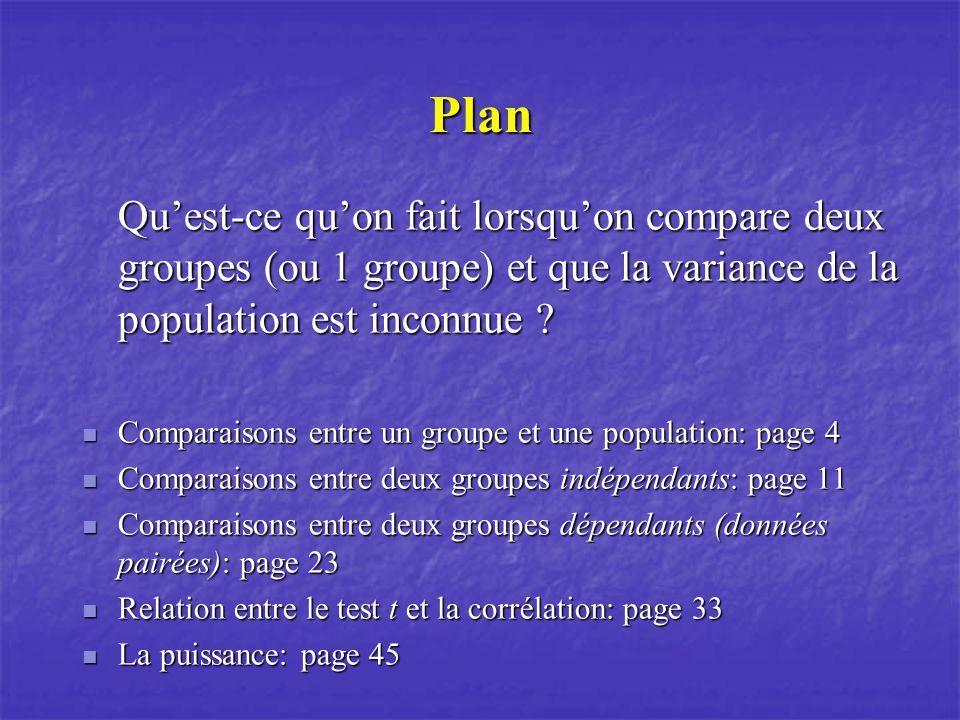 Plan Qu'est-ce qu'on fait lorsqu'on compare deux groupes (ou 1 groupe) et que la variance de la population est inconnue