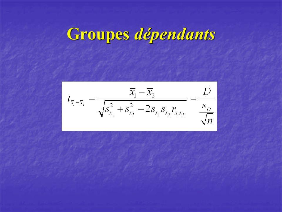 Groupes dépendants