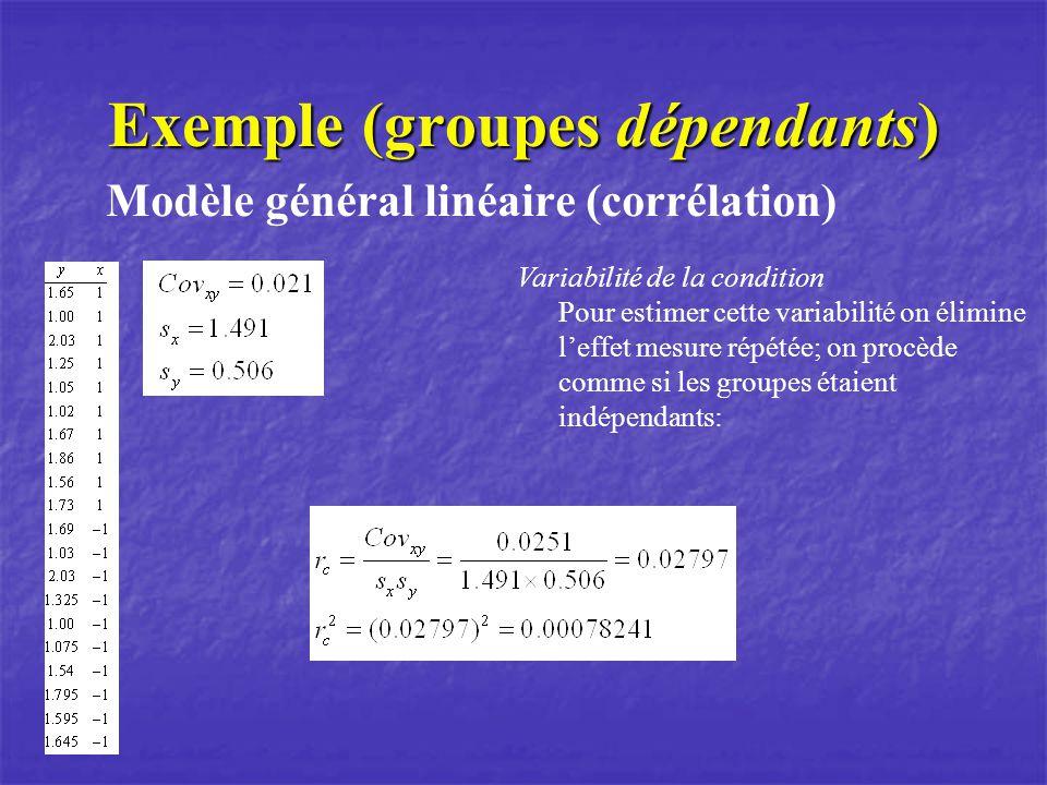 Exemple (groupes dépendants)