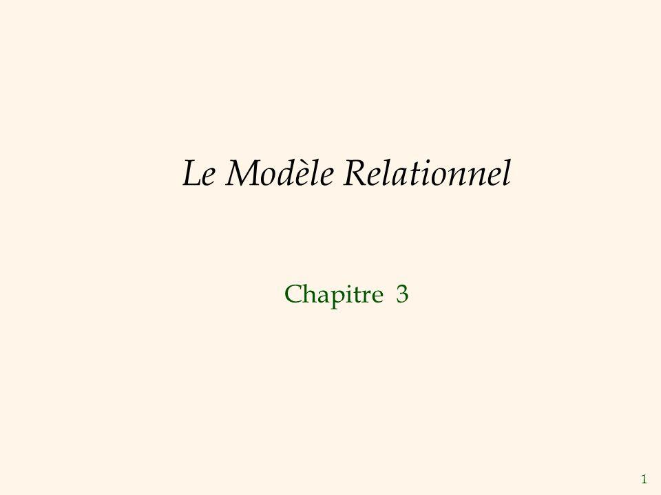 Le Modèle Relationnel Chapitre 3