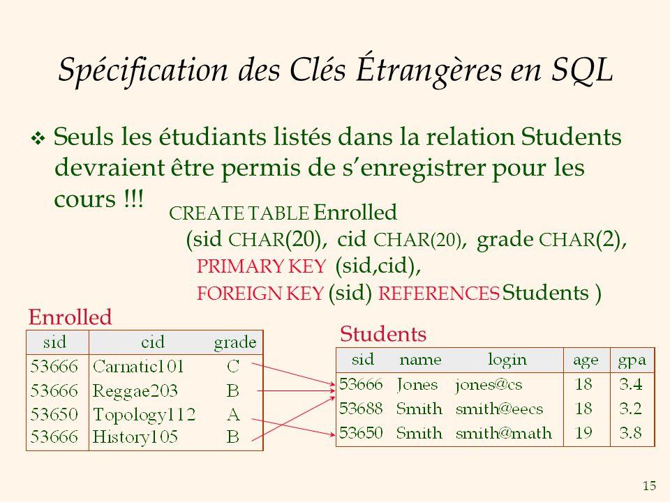 Spécification des Clés Étrangères en SQL