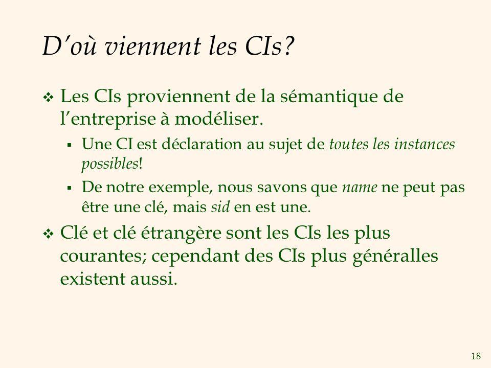 D'où viennent les CIs Les CIs proviennent de la sémantique de l'entreprise à modéliser.