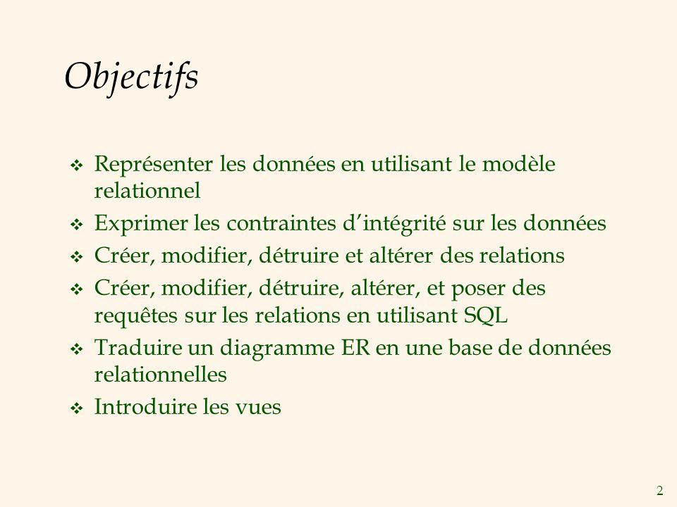 Objectifs Représenter les données en utilisant le modèle relationnel