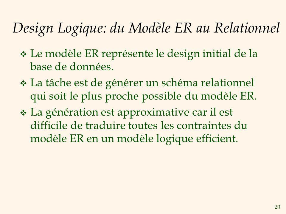 Design Logique: du Modèle ER au Relationnel