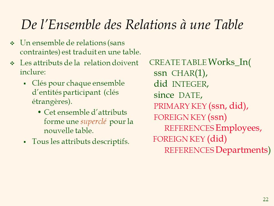 De l'Ensemble des Relations à une Table
