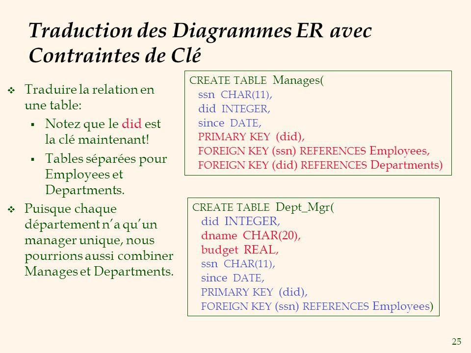 Traduction des Diagrammes ER avec Contraintes de Clé