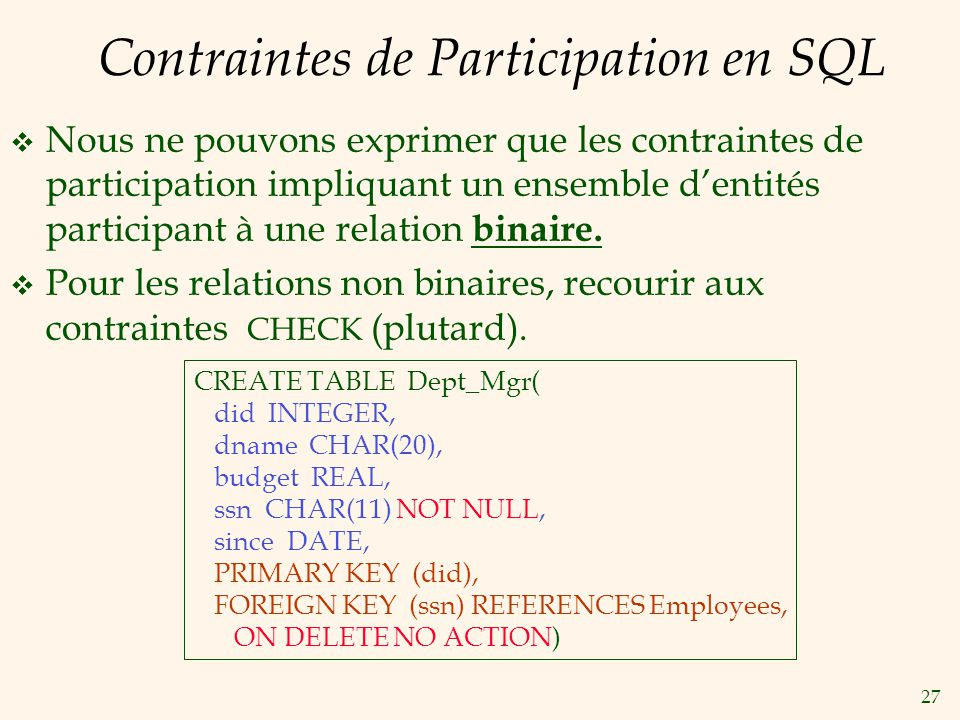 Contraintes de Participation en SQL