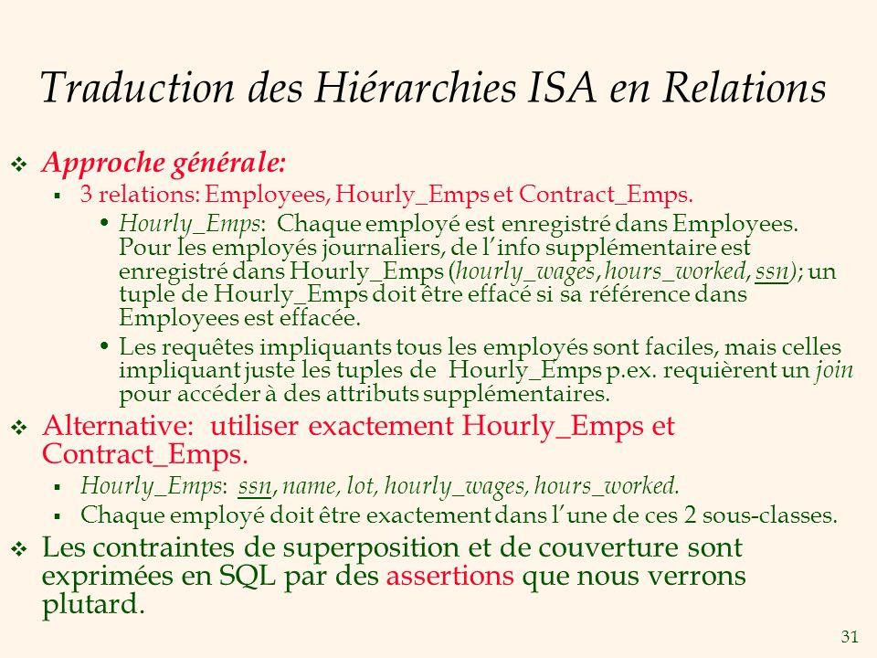 Traduction des Hiérarchies ISA en Relations
