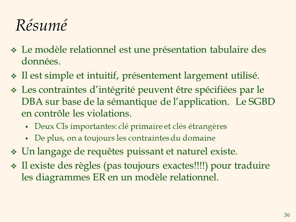 Résumé Le modèle relationnel est une présentation tabulaire des données. Il est simple et intuitif, présentement largement utilisé.