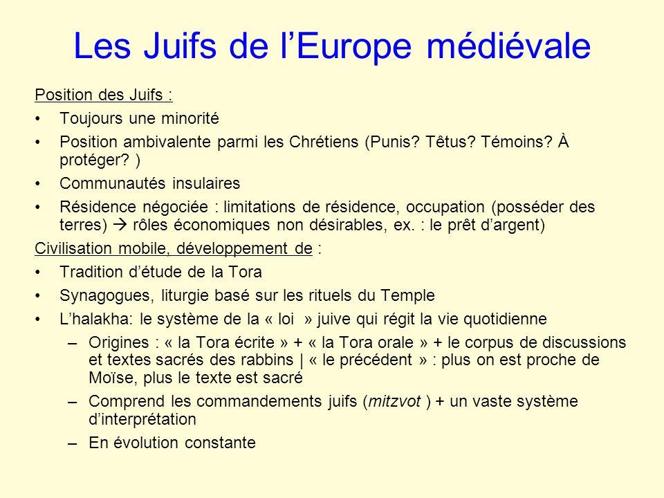 Les Juifs de l'Europe médiévale