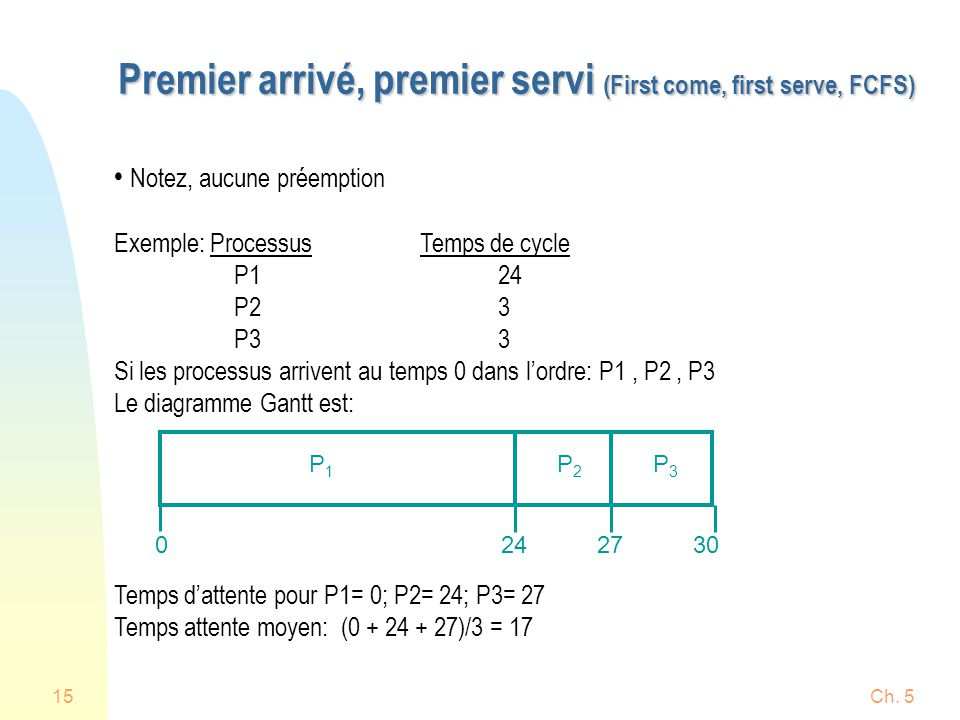 Premier arrivé, premier servi (First come, first serve, FCFS)
