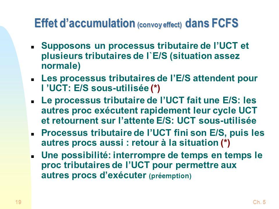 Effet d'accumulation (convoy effect) dans FCFS