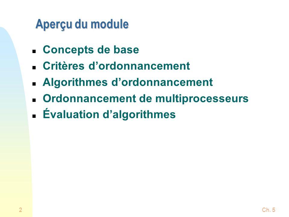 Aperçu du module Concepts de base Critères d'ordonnancement