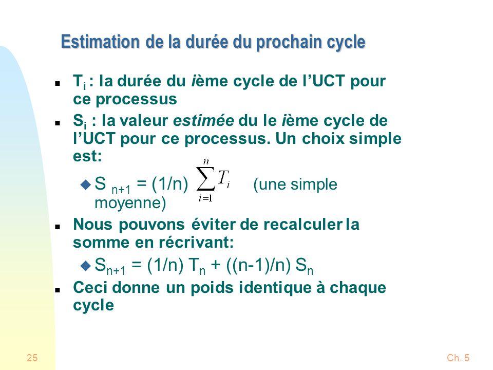 Estimation de la durée du prochain cycle