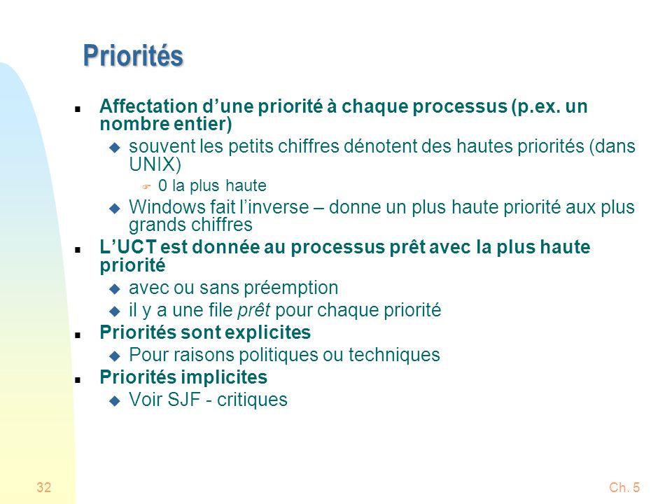 Priorités Affectation d'une priorité à chaque processus (p.ex. un nombre entier)
