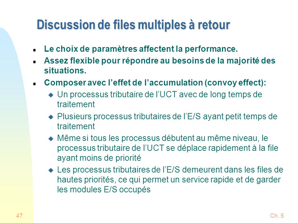 Discussion de files multiples à retour