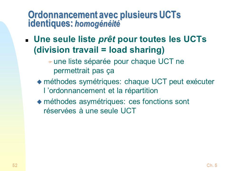Ordonnancement avec plusieurs UCTs identiques: homogénéité